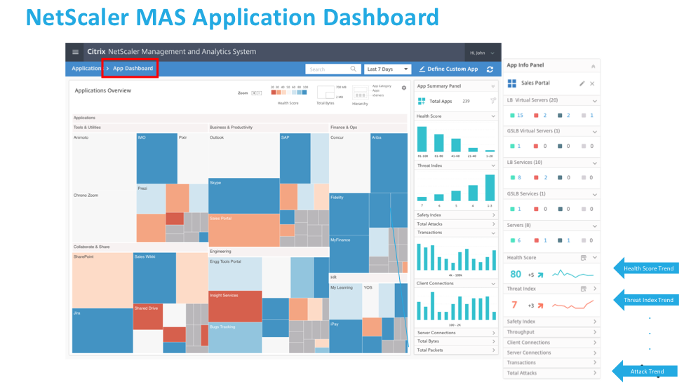 NetScaler MAS 12 0 for Application Analytics & Management in