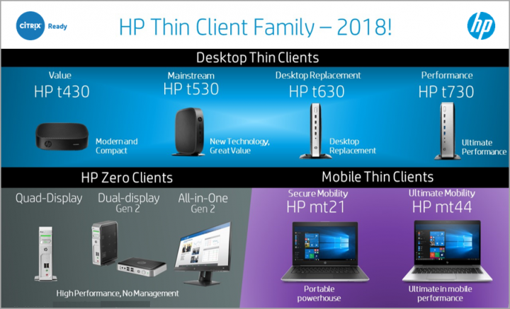 At Citrix Synergy 2018, Learn How Citrix & HP Can Power Your