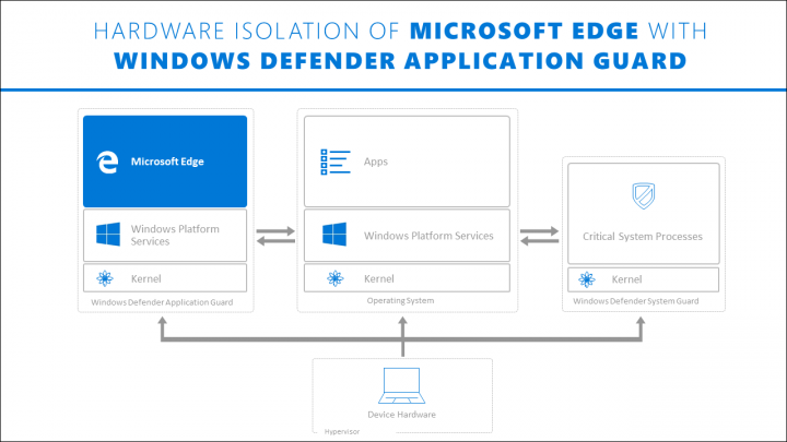 Modern Management with XenMobile Part III: Windows 10 and