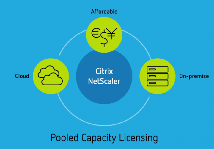 Citrix Networking: A licence to thrill | Citrix Blogs