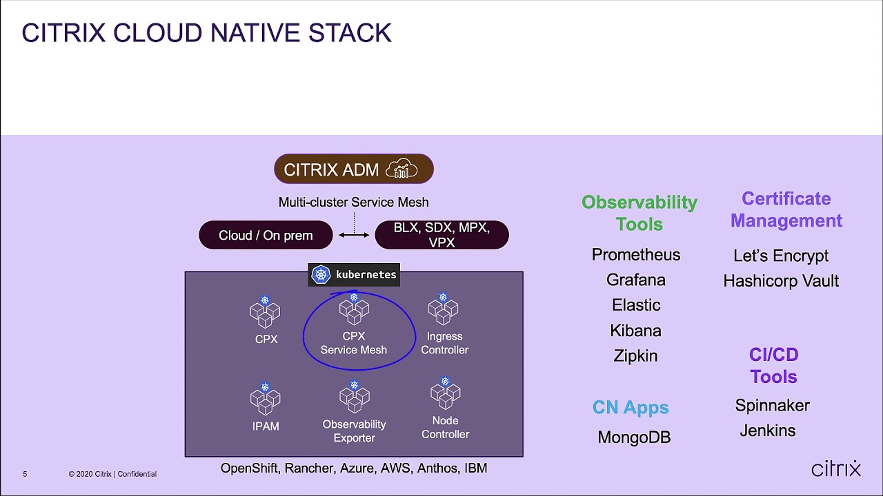 See the Citrix cloud native solution in action
