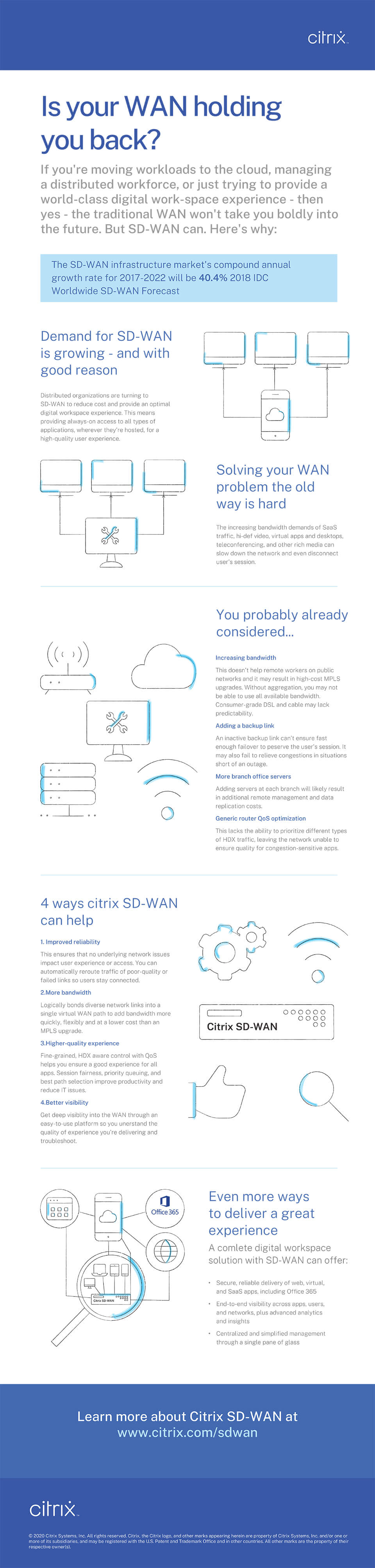 SD-WAN vs MPLS: What is the best wide area network solution