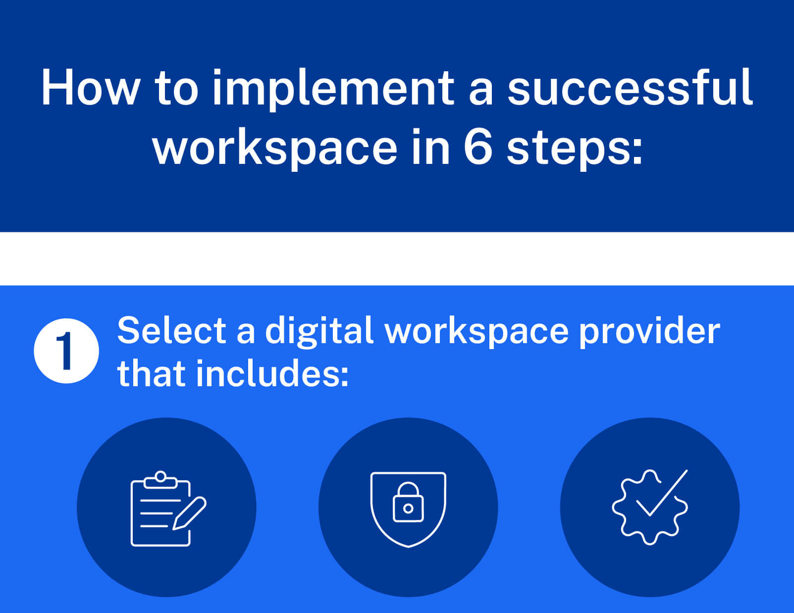Infographic with 6 steps to implement a successful workspace.