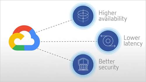 Citrix Networking Solutions on Google Cloud Platform