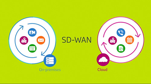 Citrix SD-WAN Workspace Security Explainer video