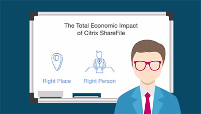 The Total Economic Impact of ShareFile