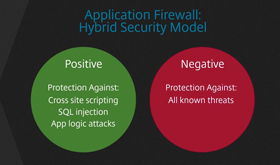 Citrix Web App Firewall