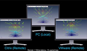 How good is your VDI desktop application responsiveness over a WAN?